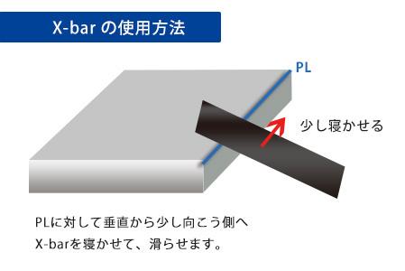 樹脂バリの取り方 バリ取りツール